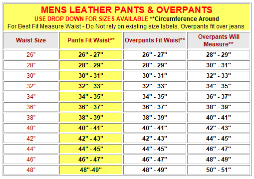 Men's Leather Pants and Overpants